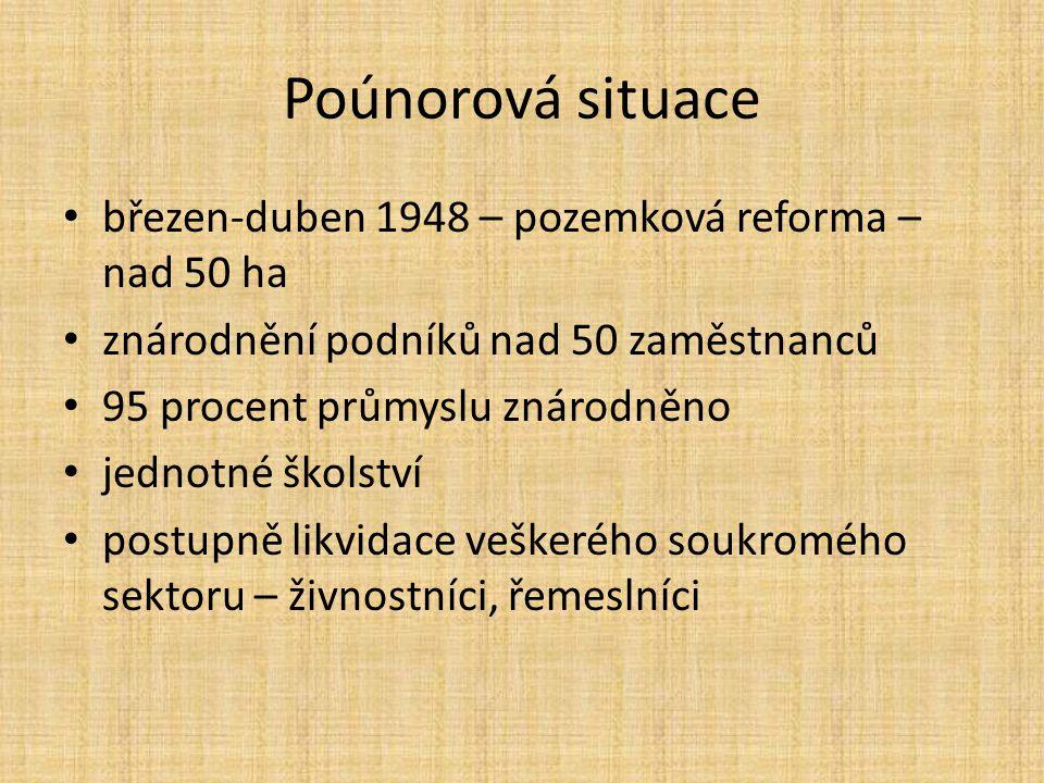 Poúnorová situace březen-duben 1948 – pozemková reforma – nad 50 ha