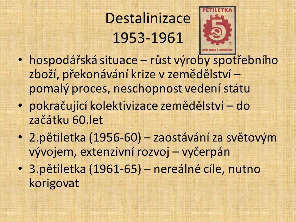 Destalinizace 1953-1961