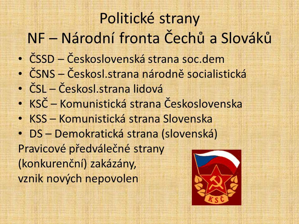 Politické strany NF – Národní fronta Čechů a Slováků