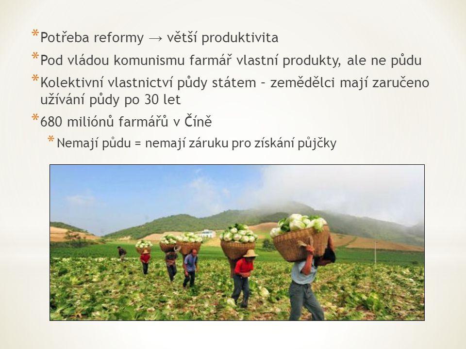Potřeba reformy → větší produktivita