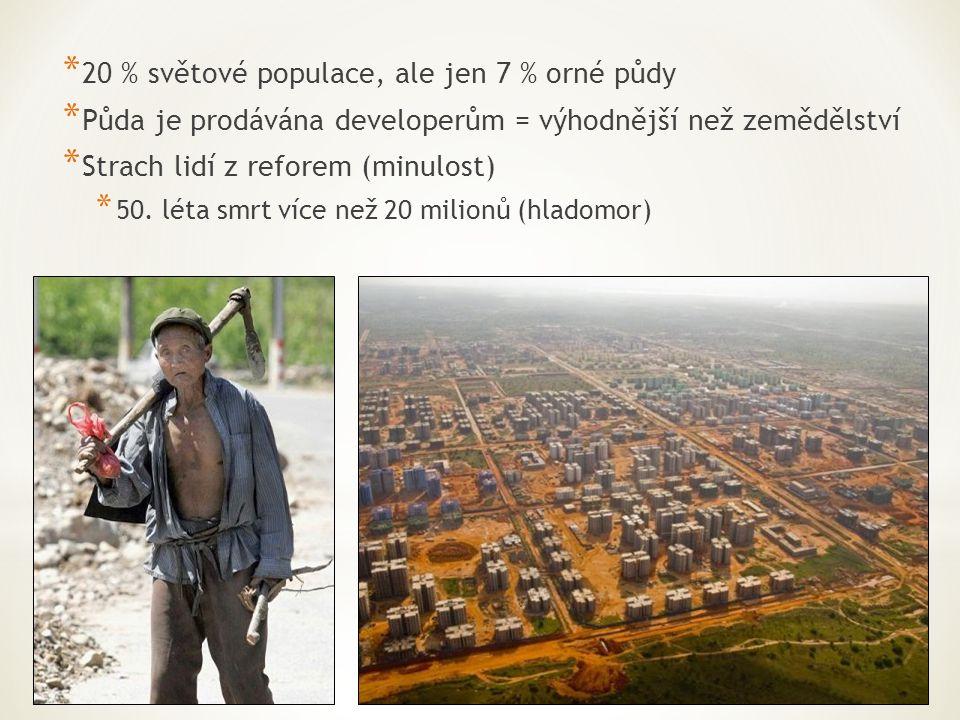 20 % světové populace, ale jen 7 % orné půdy