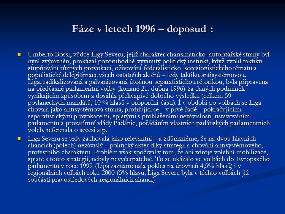 Fáze v letech 1996 – doposud :