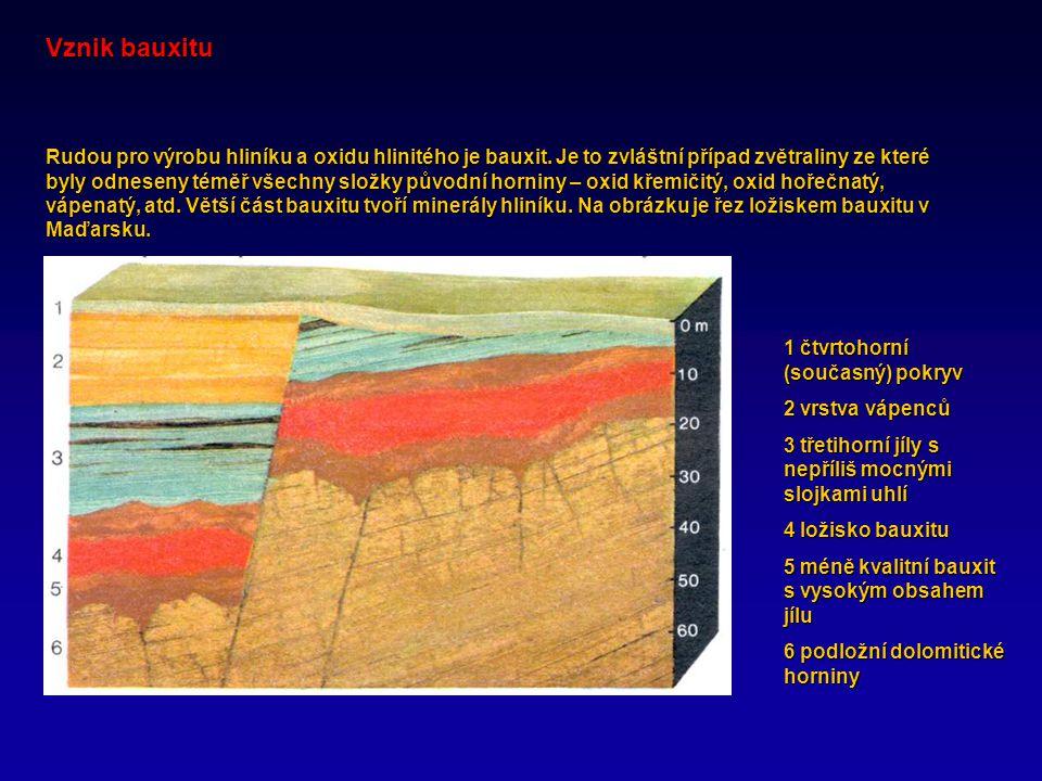 Vznik bauxitu