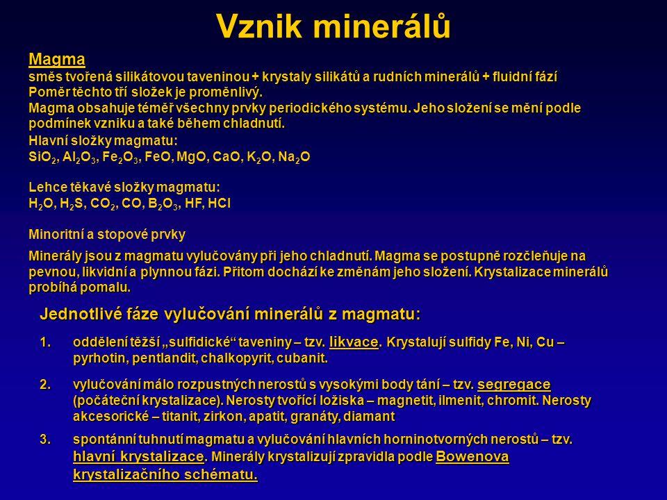 Vznik minerálů Magma Jednotlivé fáze vylučování minerálů z magmatu: