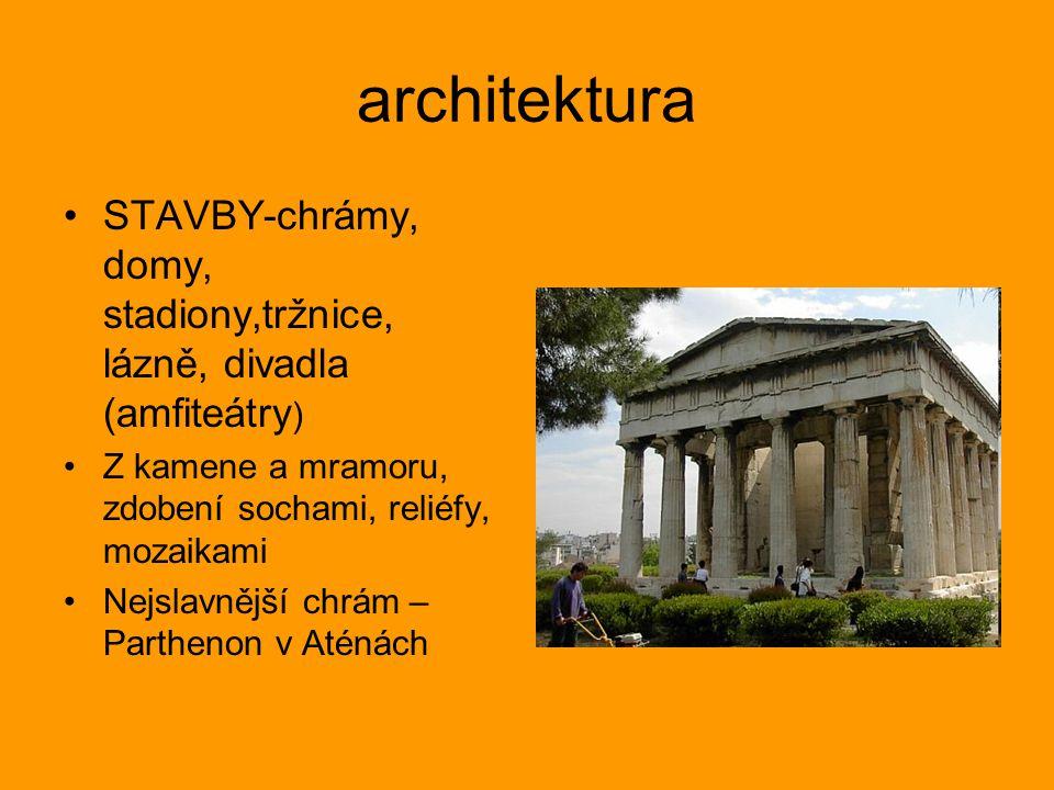 architektura STAVBY-chrámy, domy, stadiony,tržnice, lázně, divadla (amfiteátry) Z kamene a mramoru, zdobení sochami, reliéfy, mozaikami.