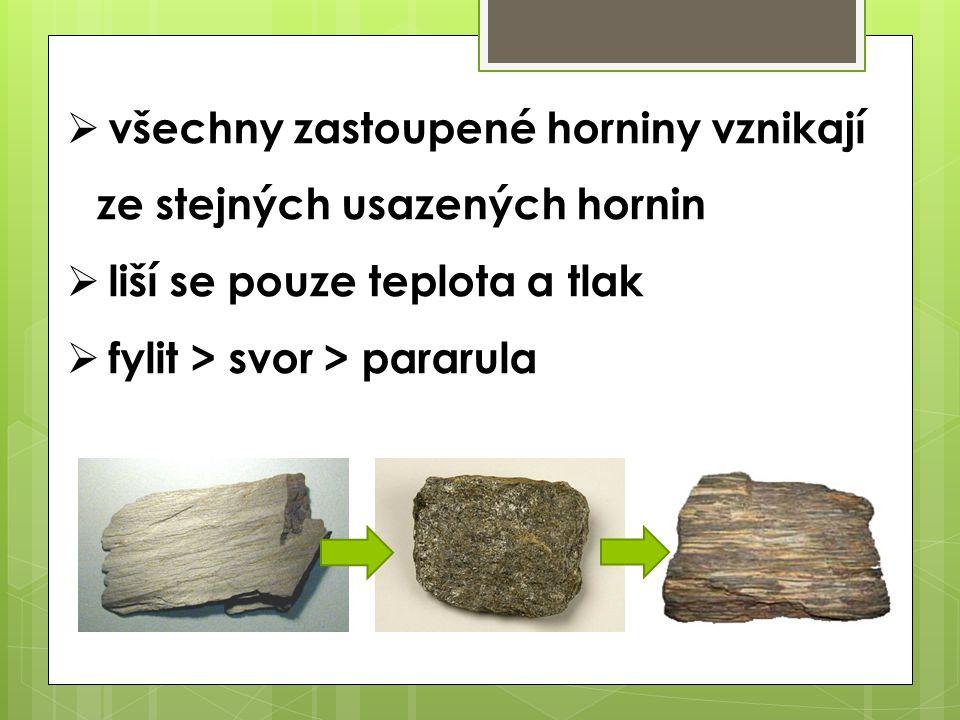všechny zastoupené horniny vznikají ze stejných usazených hornin