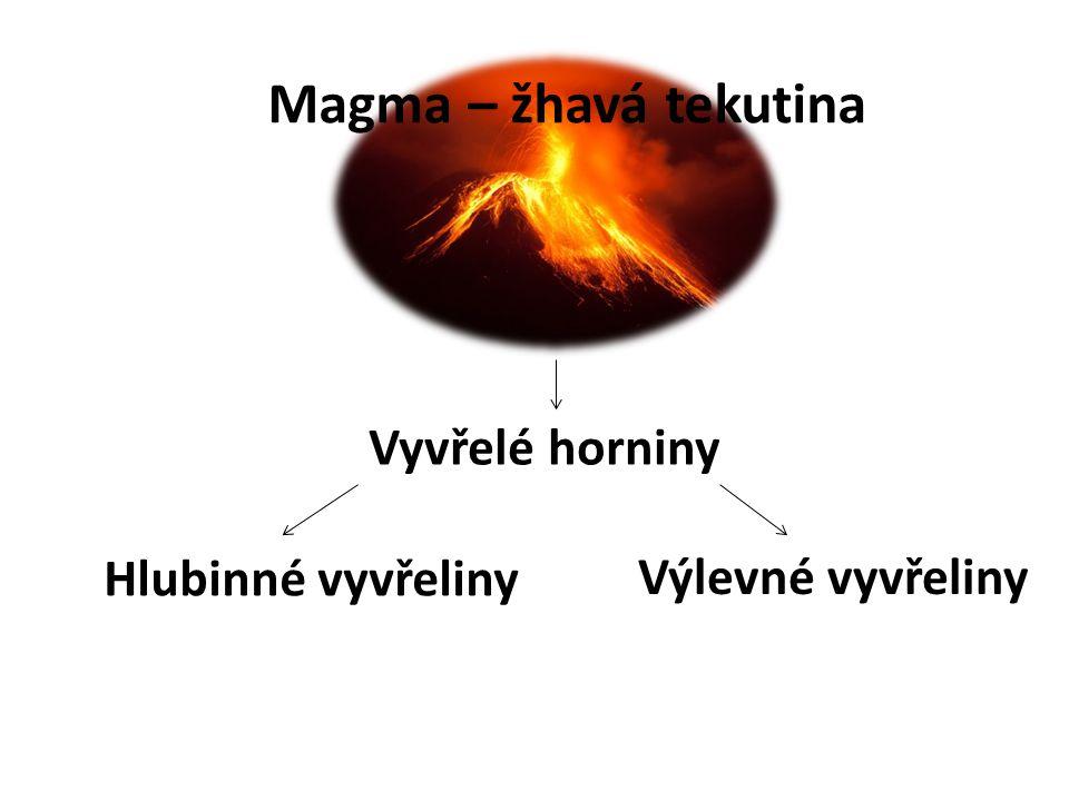 Magma – žhavá tekutina Vyvřelé horniny Hlubinné vyvřeliny