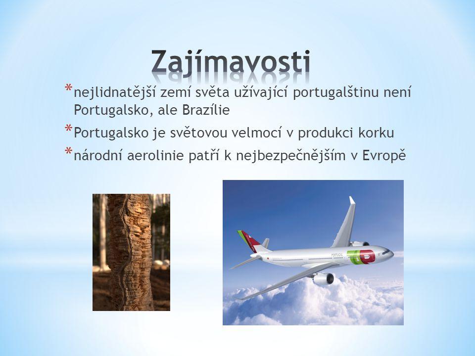 Zajímavosti nejlidnatější zemí světa užívající portugalštinu není Portugalsko, ale Brazílie. Portugalsko je světovou velmocí v produkci korku.