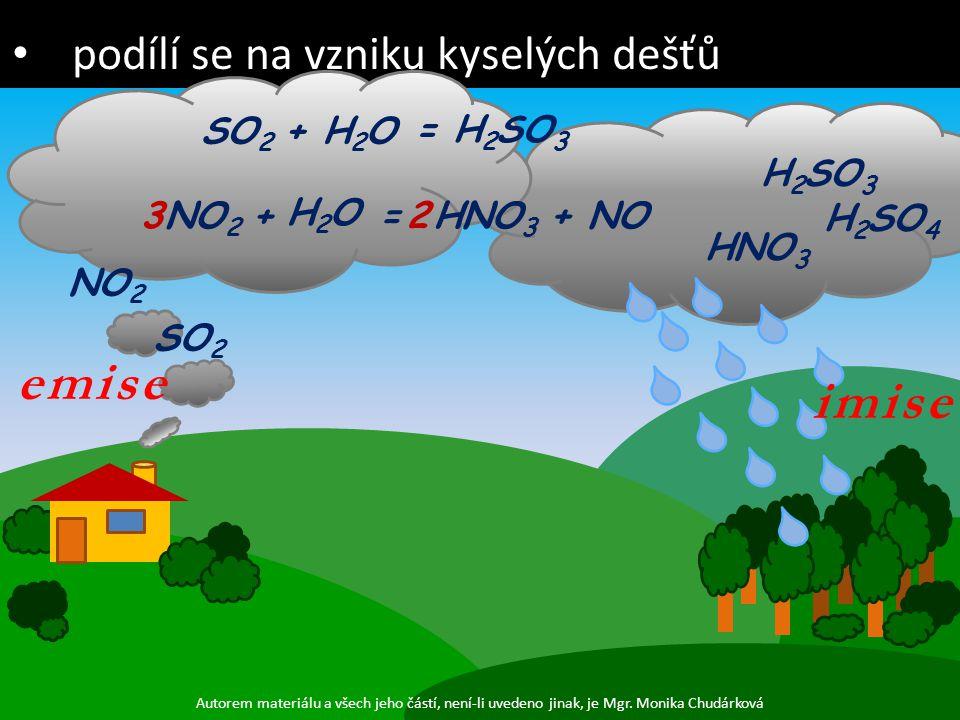 emise imise podílí se na vzniku kyselých dešťů SO2 + H2O = H2SO3 H2SO3