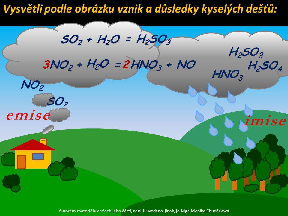 emise imise Vysvětli podle obrázku vznik a důsledky kyselých dešťů: