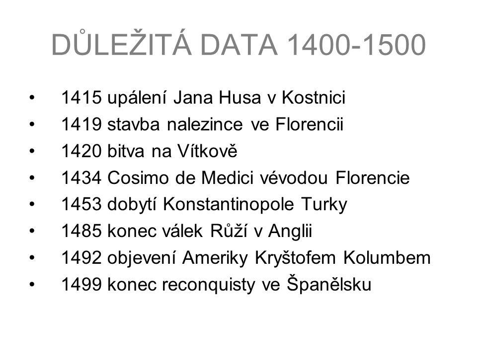 DŮLEŽITÁ DATA 1400-1500 1415 upálení Jana Husa v Kostnici