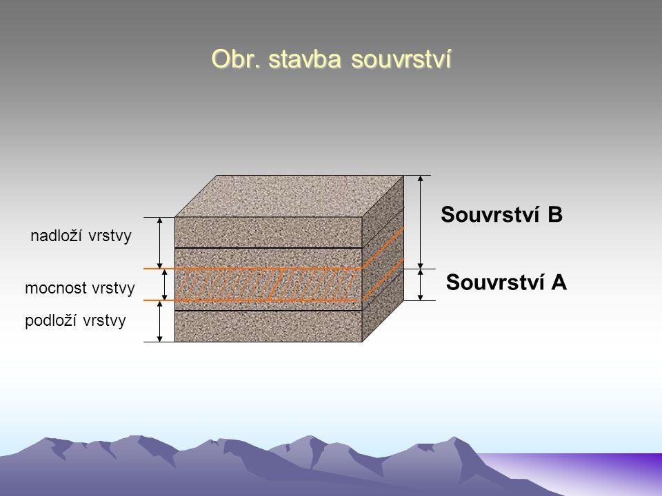 Obr. stavba souvrství Souvrství B Souvrství A nadloží vrstvy