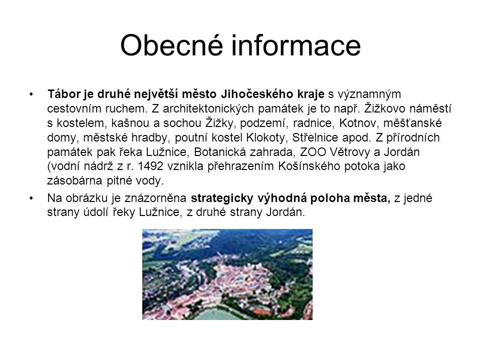Obecné informace