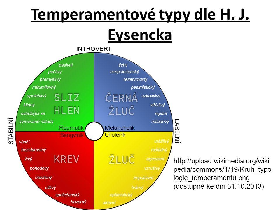 Temperamentové typy dle H. J. Eysencka
