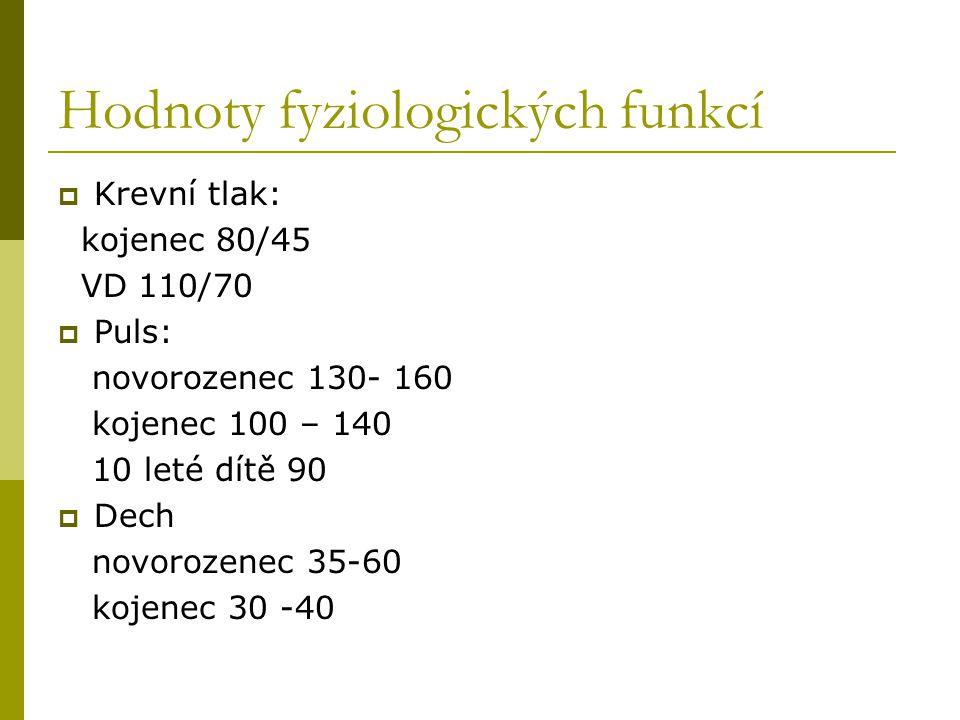 Hodnoty fyziologických funkcí