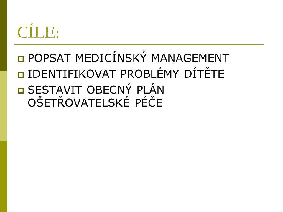 CÍLE: POPSAT MEDICÍNSKÝ MANAGEMENT IDENTIFIKOVAT PROBLÉMY DÍTĚTE