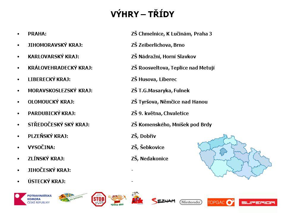 VÝHRY – TŘÍDY PRAHA: ZŠ Chmelnice, K Lučinám, Praha 3
