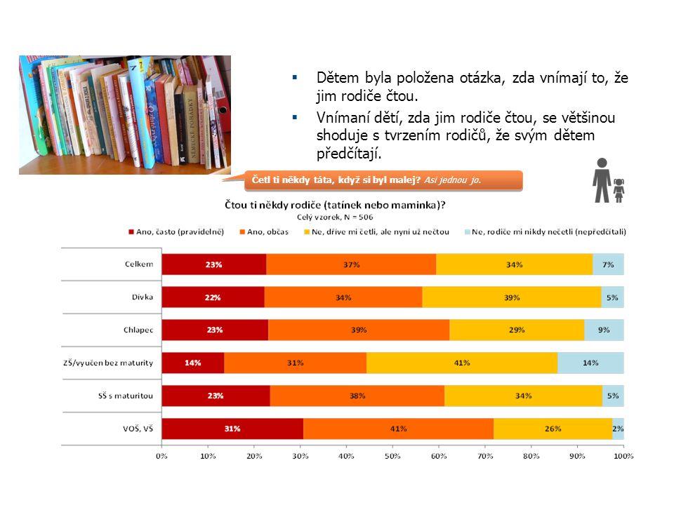Čtenářské zázemí v rodině – rodiče jako čtenářské vzory