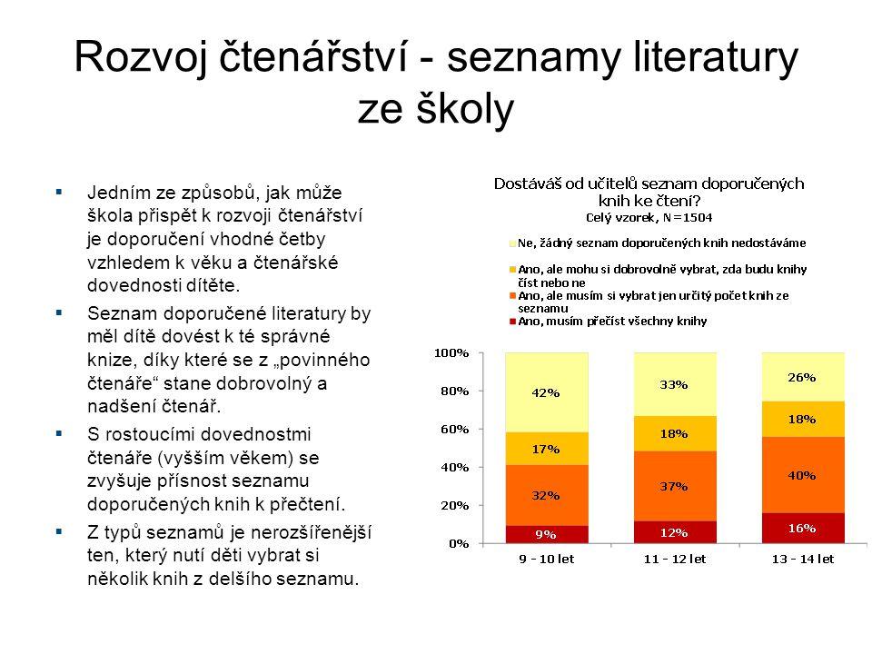 Rozvoj čtenářství - seznamy literatury ze školy