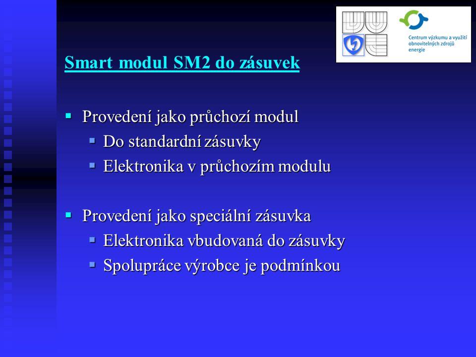 Smart modul SM2 do zásuvek
