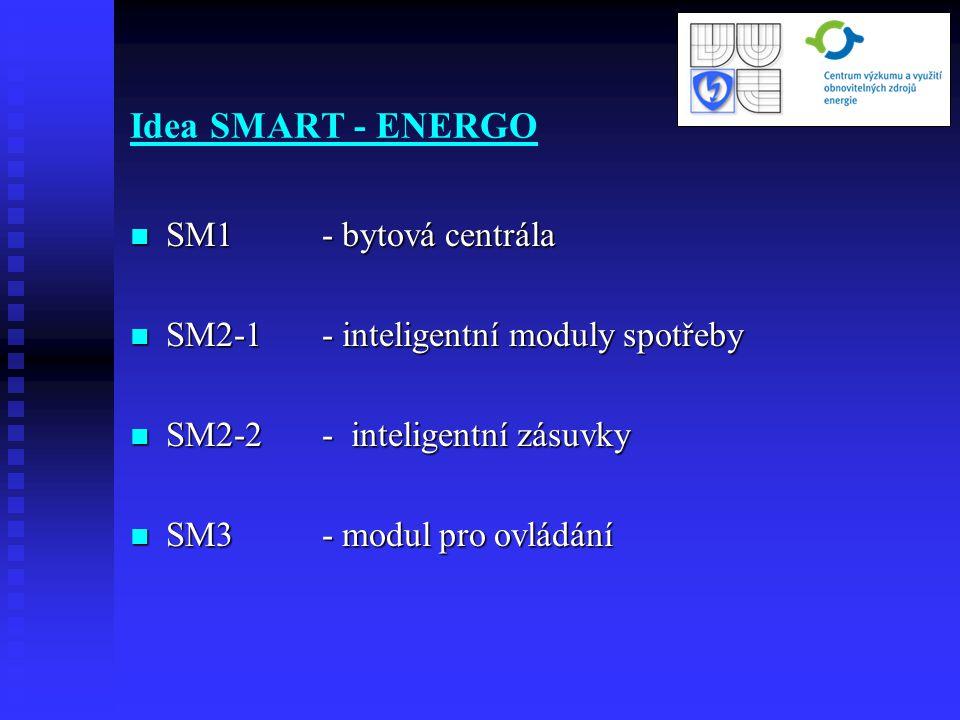 Idea SMART - ENERGO SM1 - bytová centrála