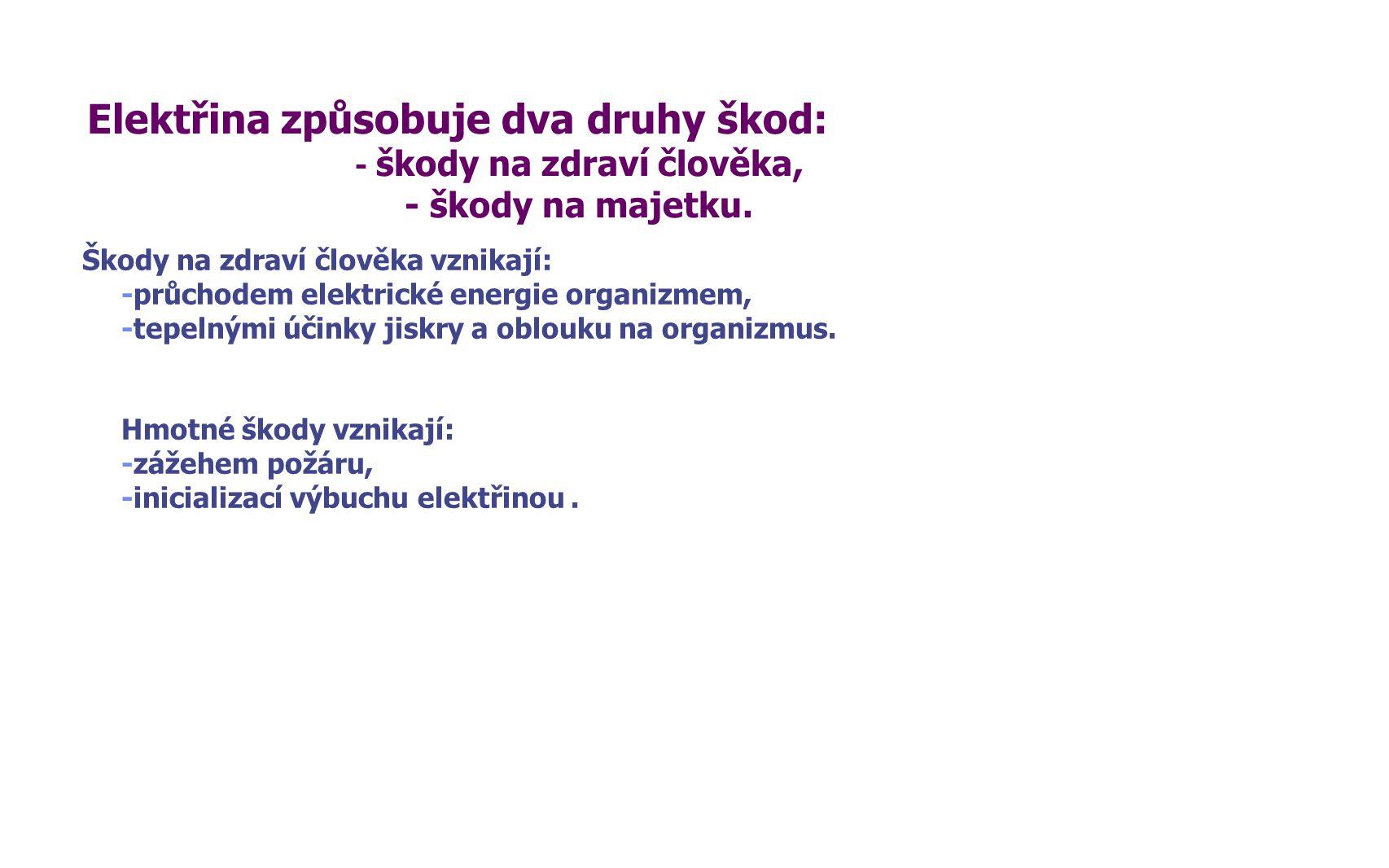 - škody na zdraví člověka,