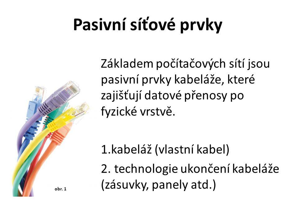 Pasivní síťové prvky Základem počítačových sítí jsou pasivní prvky kabeláže, které zajišťují datové přenosy po fyzické vrstvě.