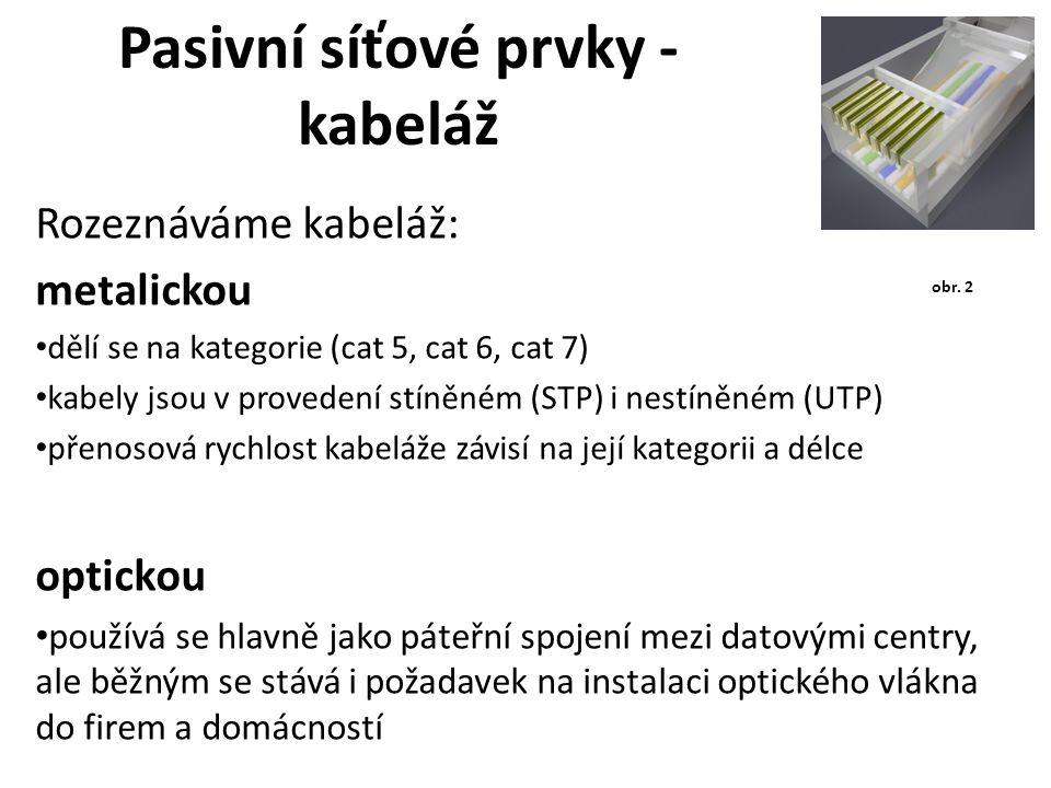Pasivní síťové prvky - kabeláž
