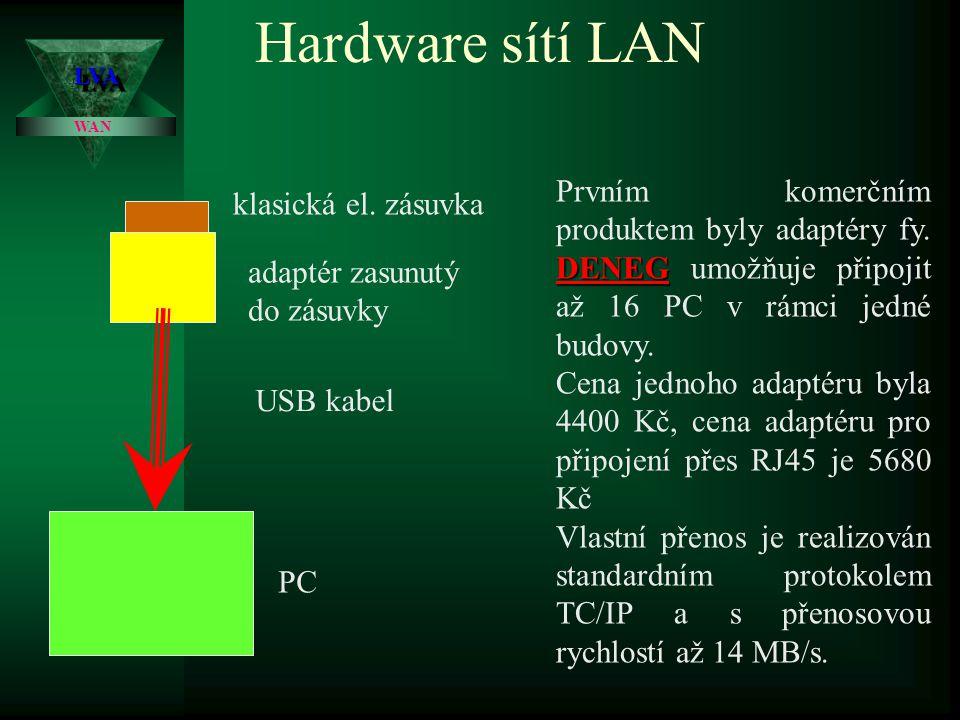 Hardware sítí LAN LVA. WAN. Prvním komerčním produktem byly adaptéry fy. DENEG umožňuje připojit až 16 PC v rámci jedné budovy.
