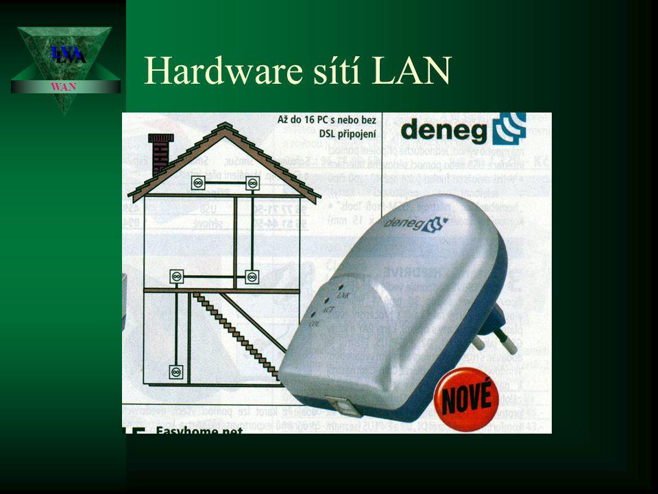 Hardware sítí LAN LVA WAN