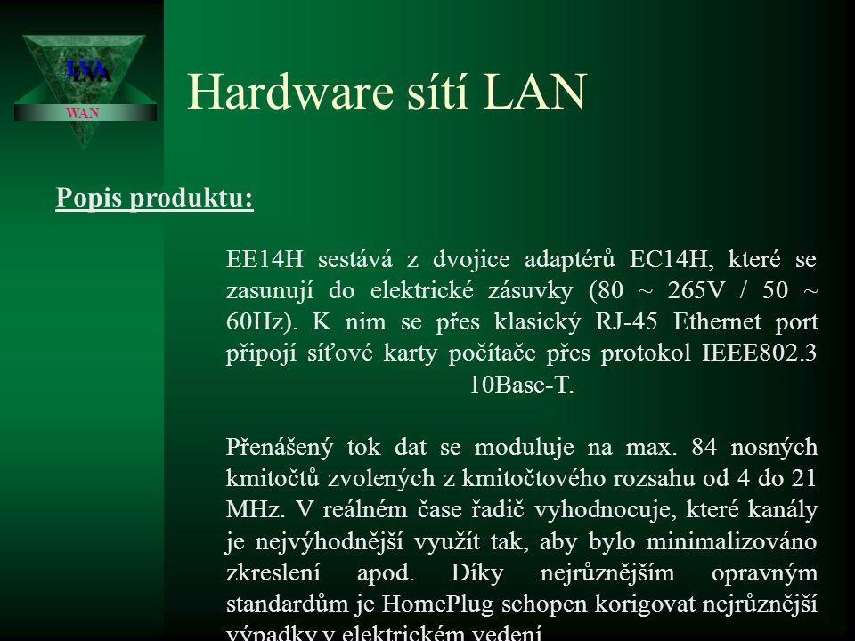 Hardware sítí LAN Popis produktu: