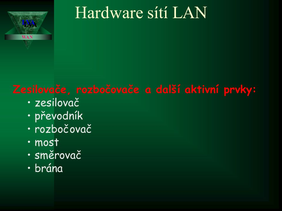Hardware sítí LAN Zesilovače, rozbočovače a další aktivní prvky: