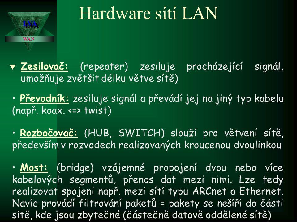 Hardware sítí LAN LVA. WAN. Zesilovač: (repeater) zesiluje procházející signál, umožňuje zvětšit délku větve sítě)