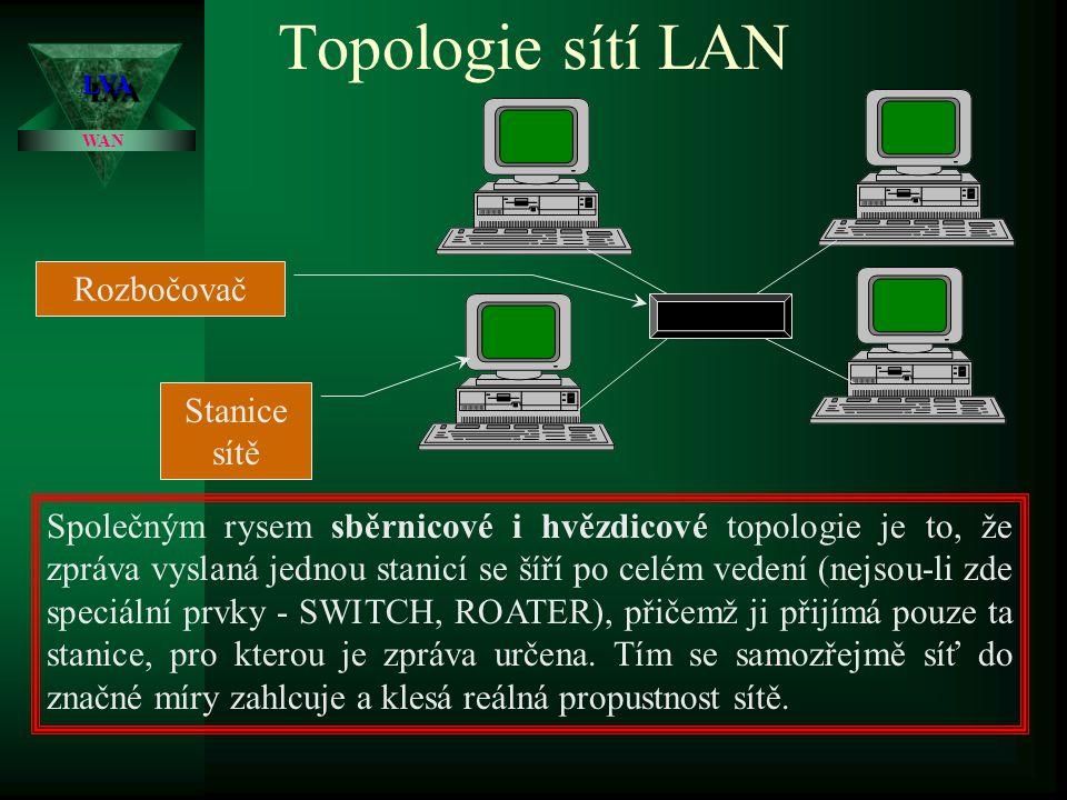 Topologie sítí LAN Rozbočovač Stanice sítě