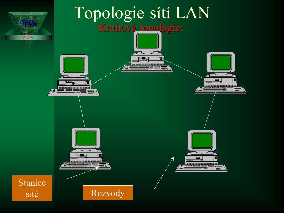 Topologie sítí LAN LVA Kruhová topologie: WAN Stanice sítě Rozvody