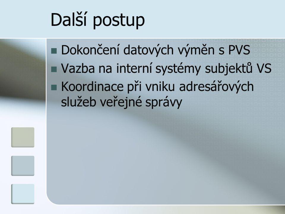 Další postup Dokončení datových výměn s PVS