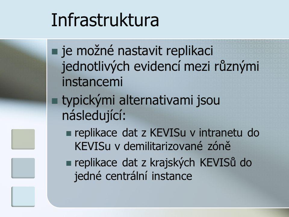 Infrastruktura je možné nastavit replikaci jednotlivých evidencí mezi různými instancemi. typickými alternativami jsou následující: