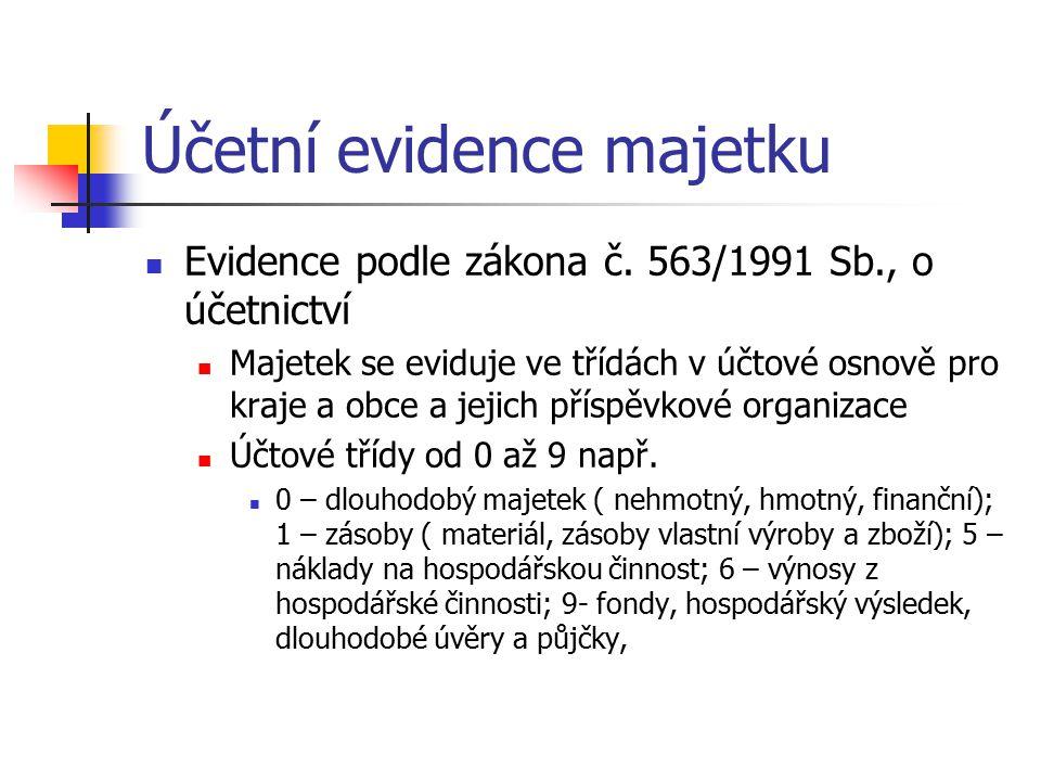 Účetní evidence majetku