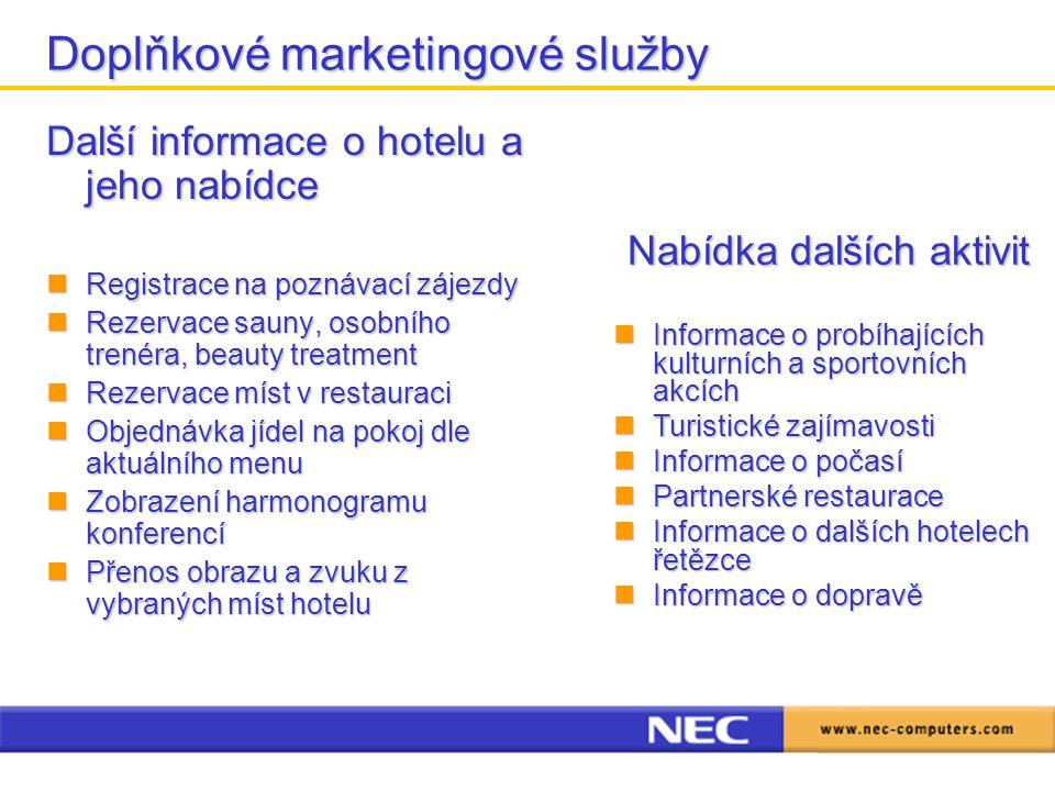 Doplňkové marketingové služby