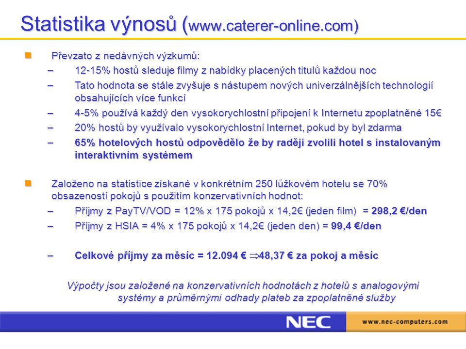 Statistika výnosů (www.caterer-online.com)