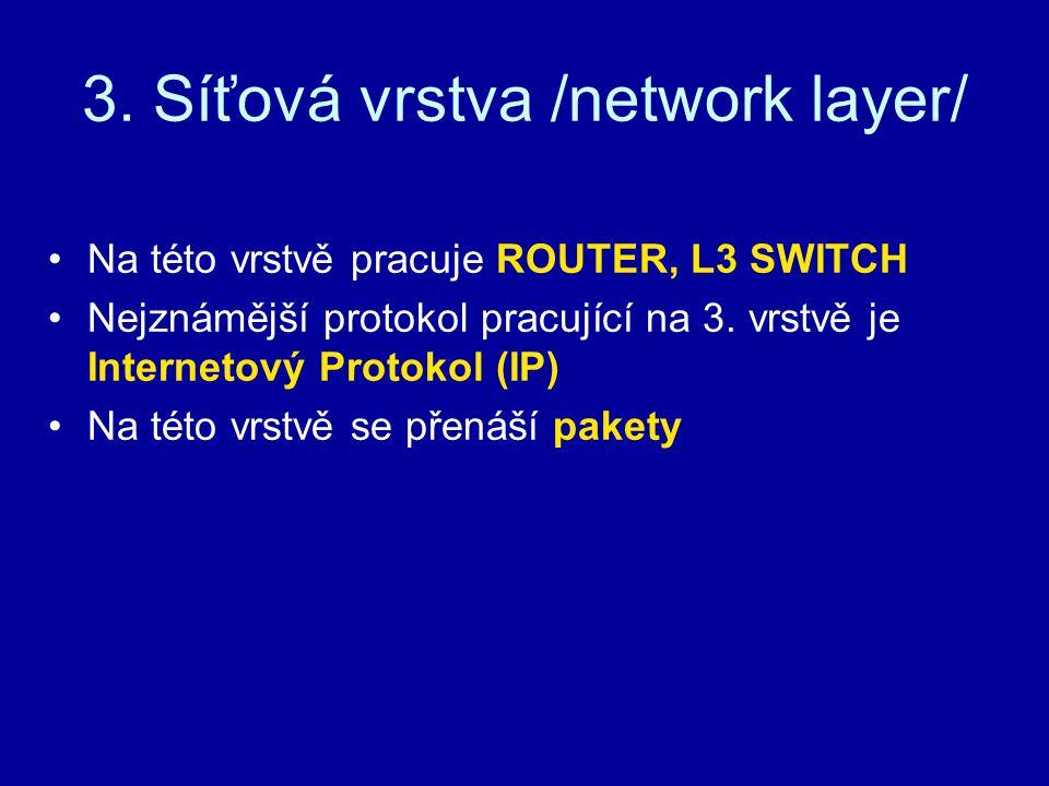 3. Síťová vrstva /network layer/
