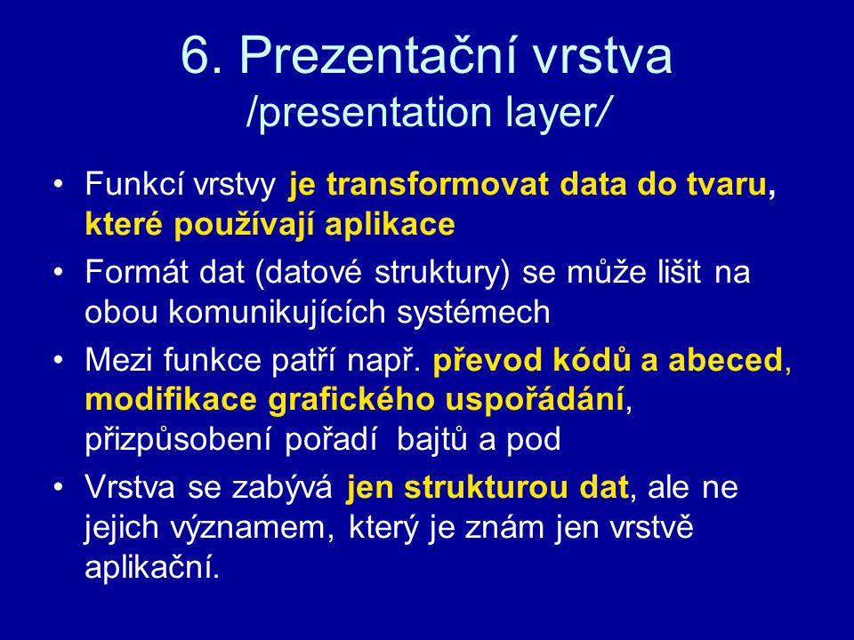 6. Prezentační vrstva /presentation layer/