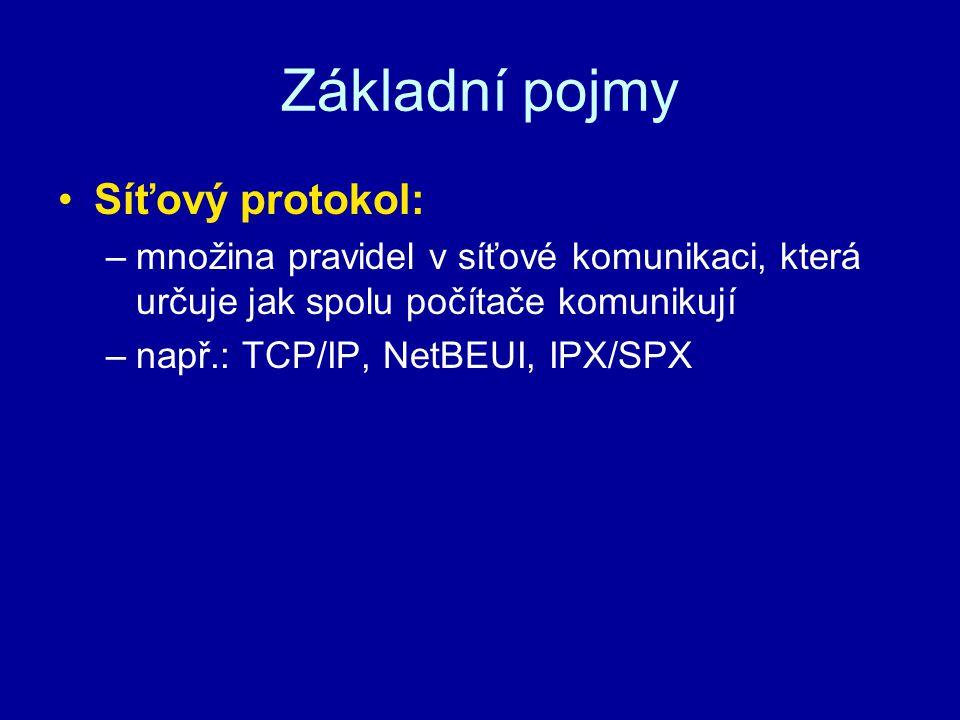 Základní pojmy Síťový protokol: