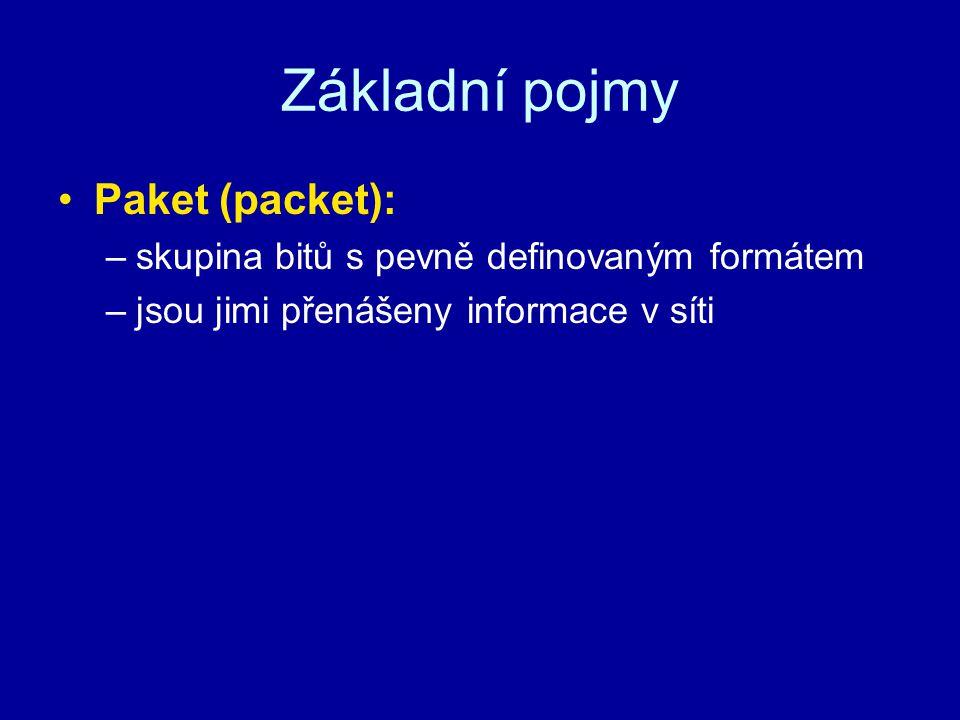 Základní pojmy Paket (packet):