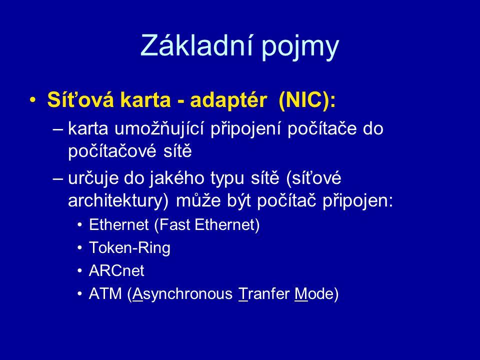 Základní pojmy Síťová karta - adaptér (NIC):