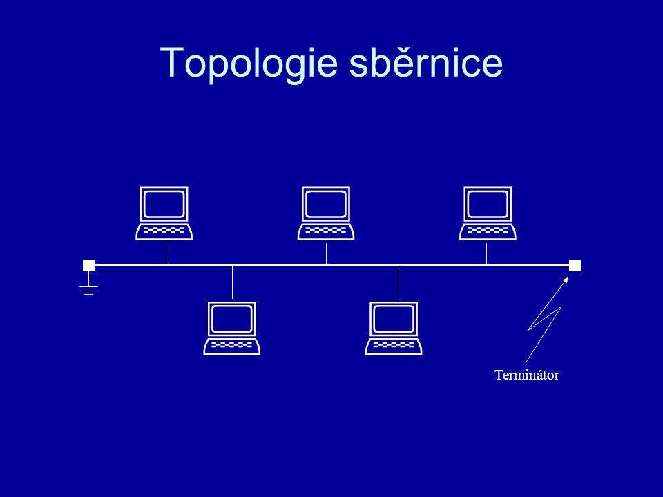 Topologie sběrnice      Terminátor
