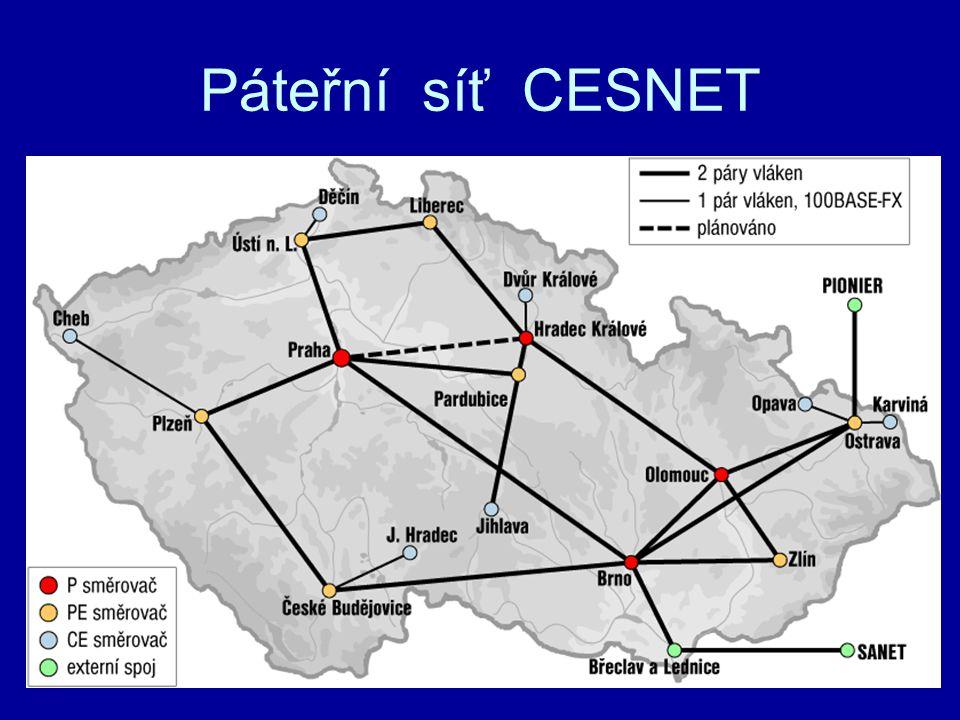 Páteřní síť CESNET