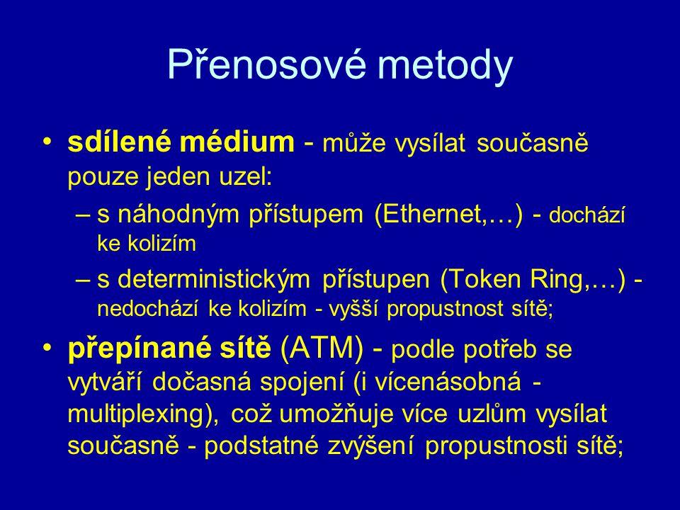 Přenosové metody sdílené médium - může vysílat současně pouze jeden uzel: s náhodným přístupem (Ethernet,…) - dochází ke kolizím.