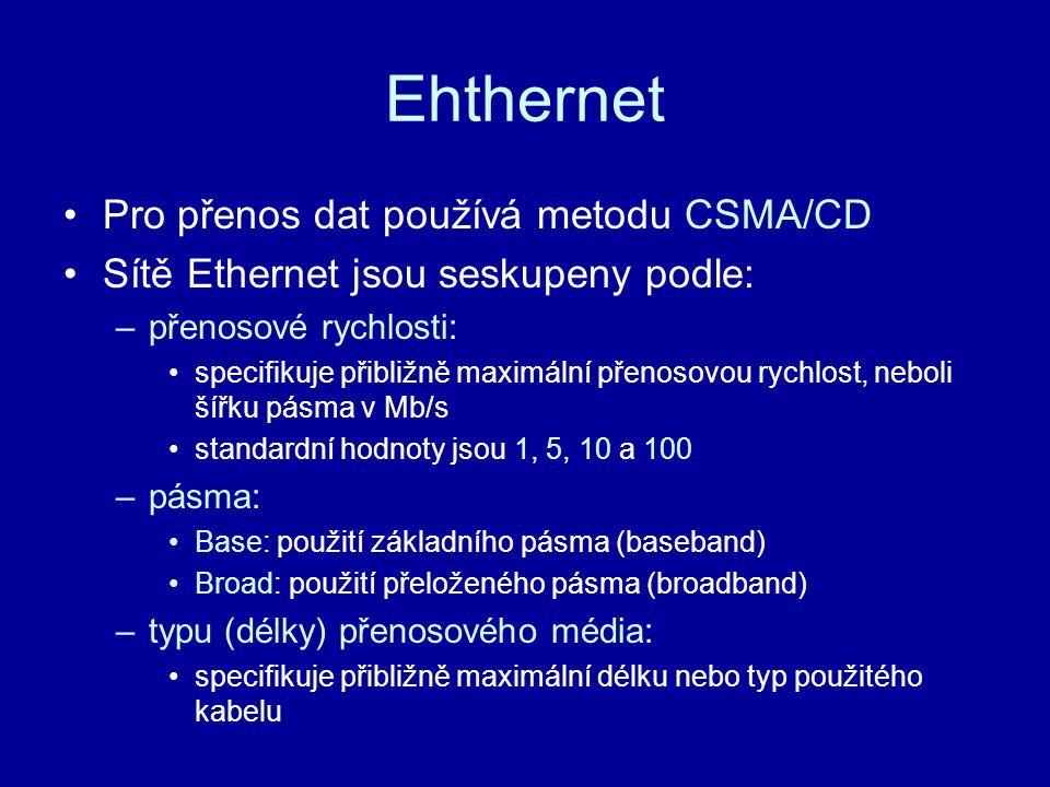 Ehthernet Pro přenos dat používá metodu CSMA/CD