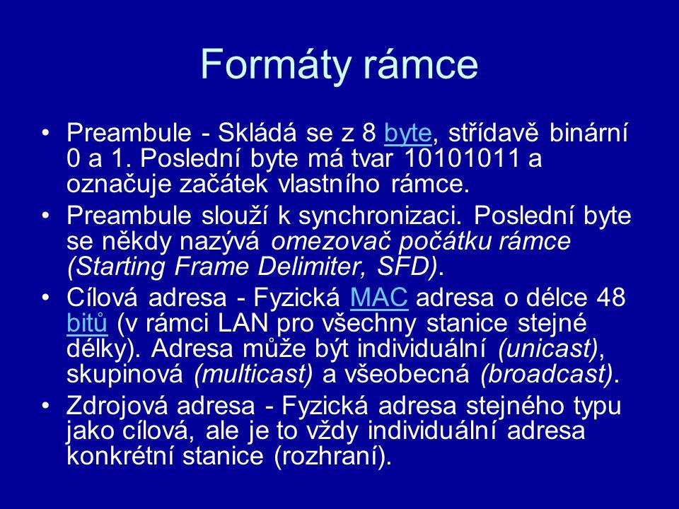 Formáty rámce Preambule - Skládá se z 8 byte, střídavě binární 0 a 1. Poslední byte má tvar 10101011 a označuje začátek vlastního rámce.